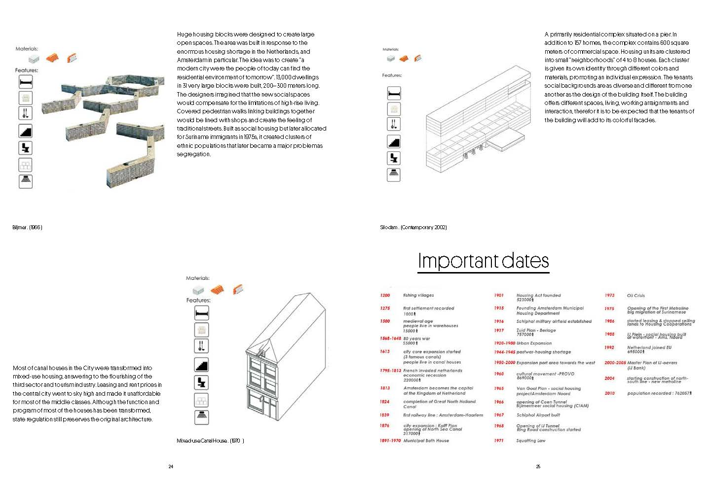 Pages from Amsterdam-Housing-2_Page_7.jpg