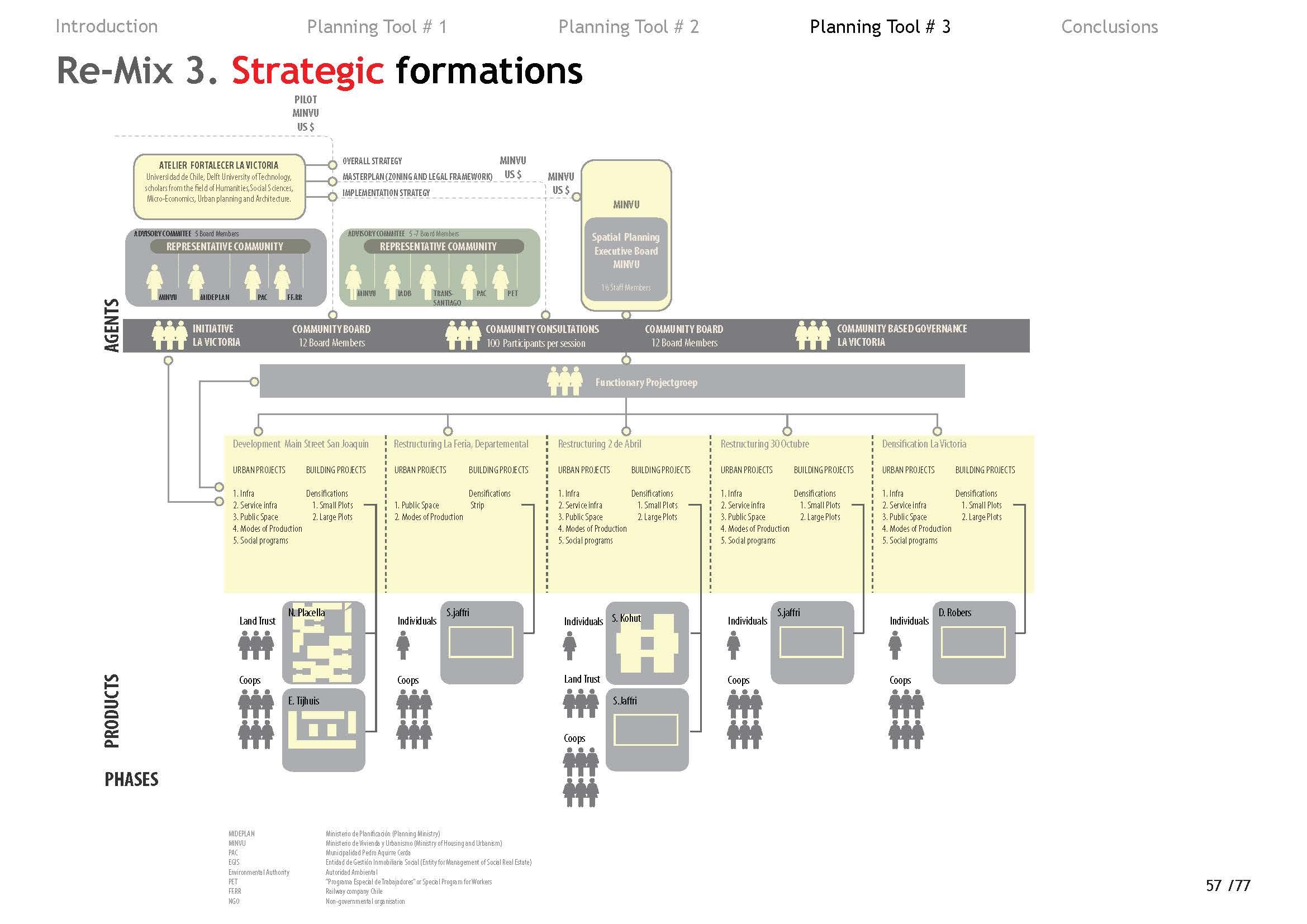 Pages from P5_Graduation_Presentation-Jaffri-4.jpg