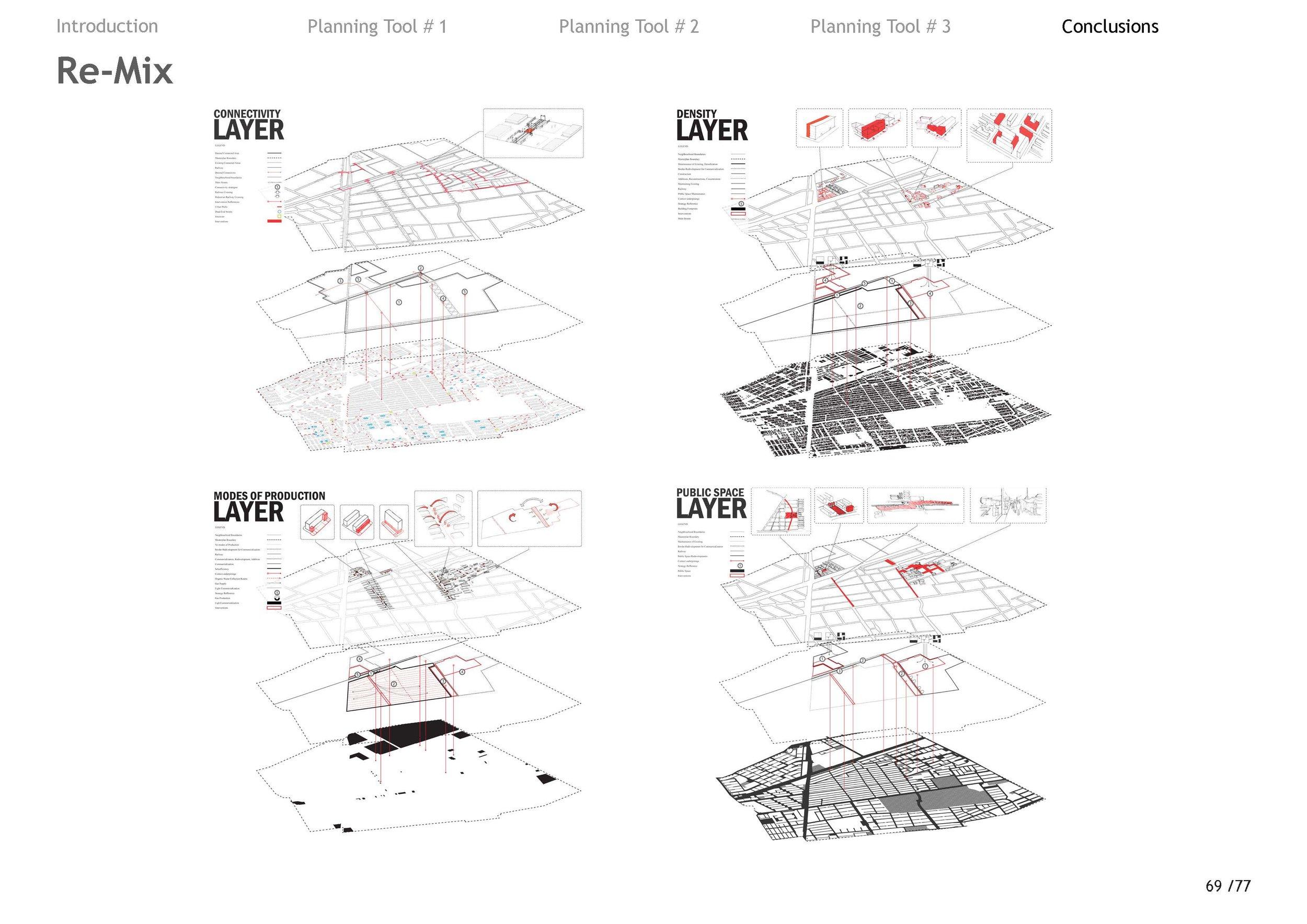 Pages from P5_Graduation_Presentation-Jaffri-6.jpg
