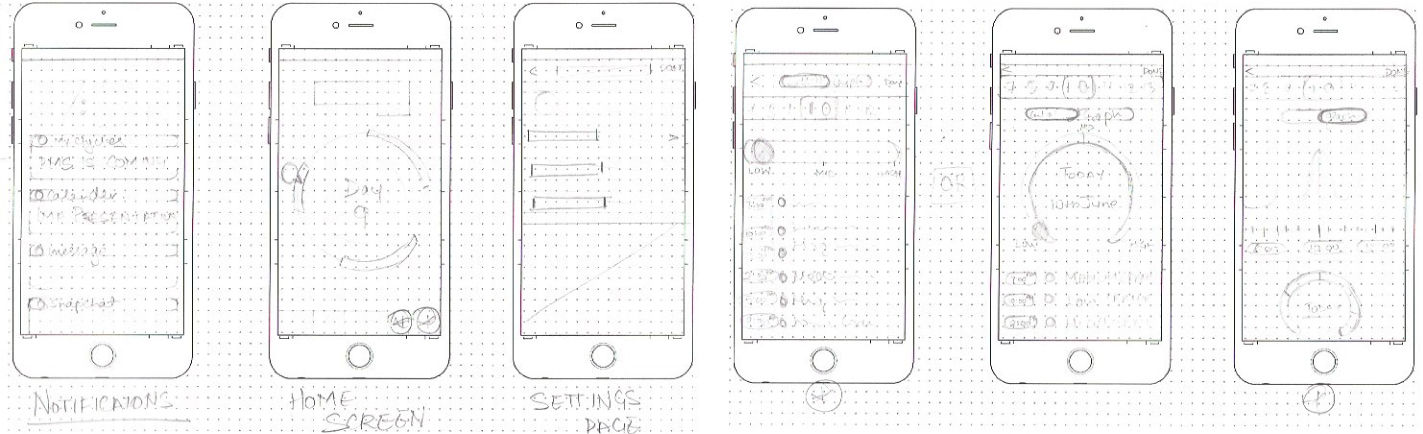relief-inside-pages-paper-wireframes.jpg