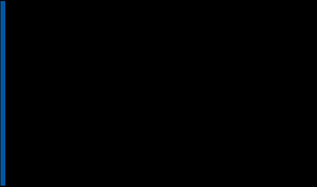 Logo Dfe.png