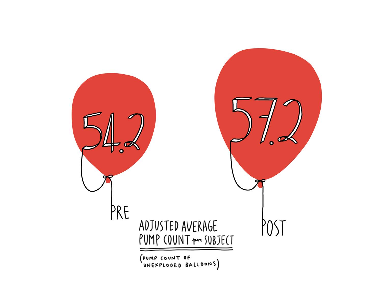 data-vis-ballons.jpg