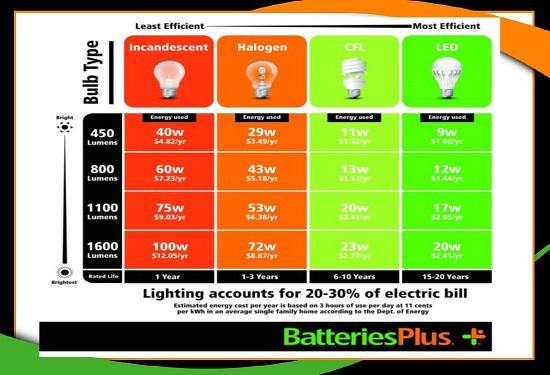 led-efficiency.jpg