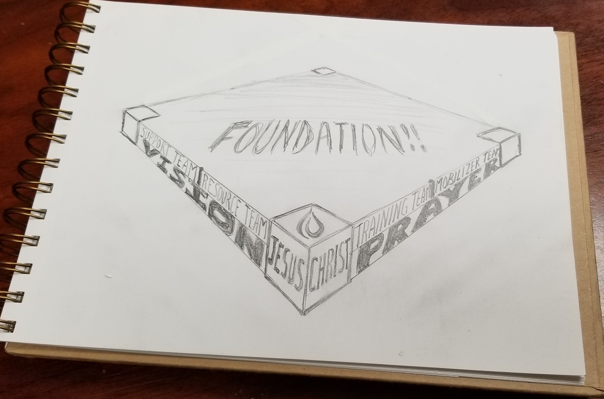 LUME-foundation drawing.jpg