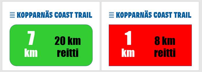 8 km 20 km KM-kyltit.png
