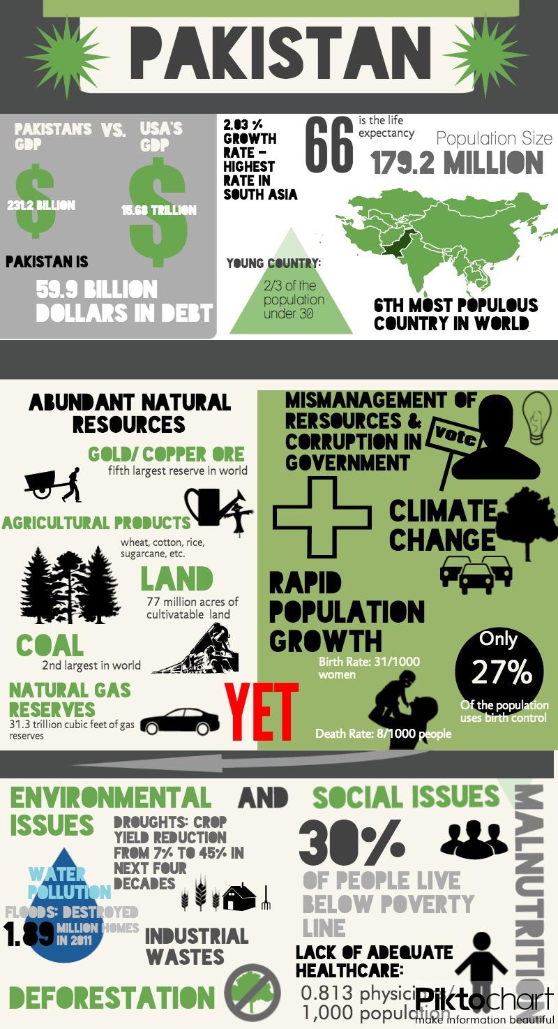 Alex and Anissa Infographic Pakistan.jpg