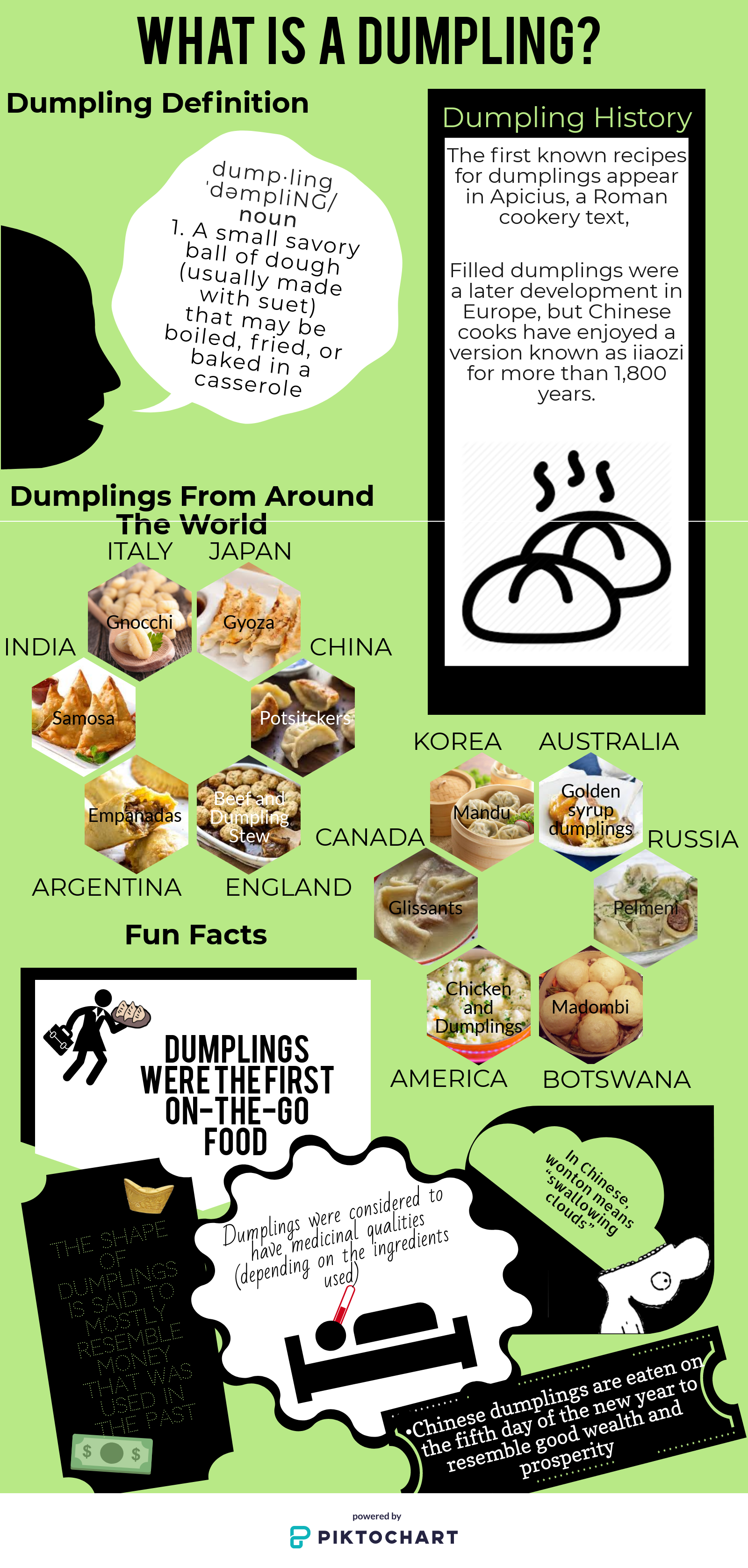 dumpling-infogr_28405324.png