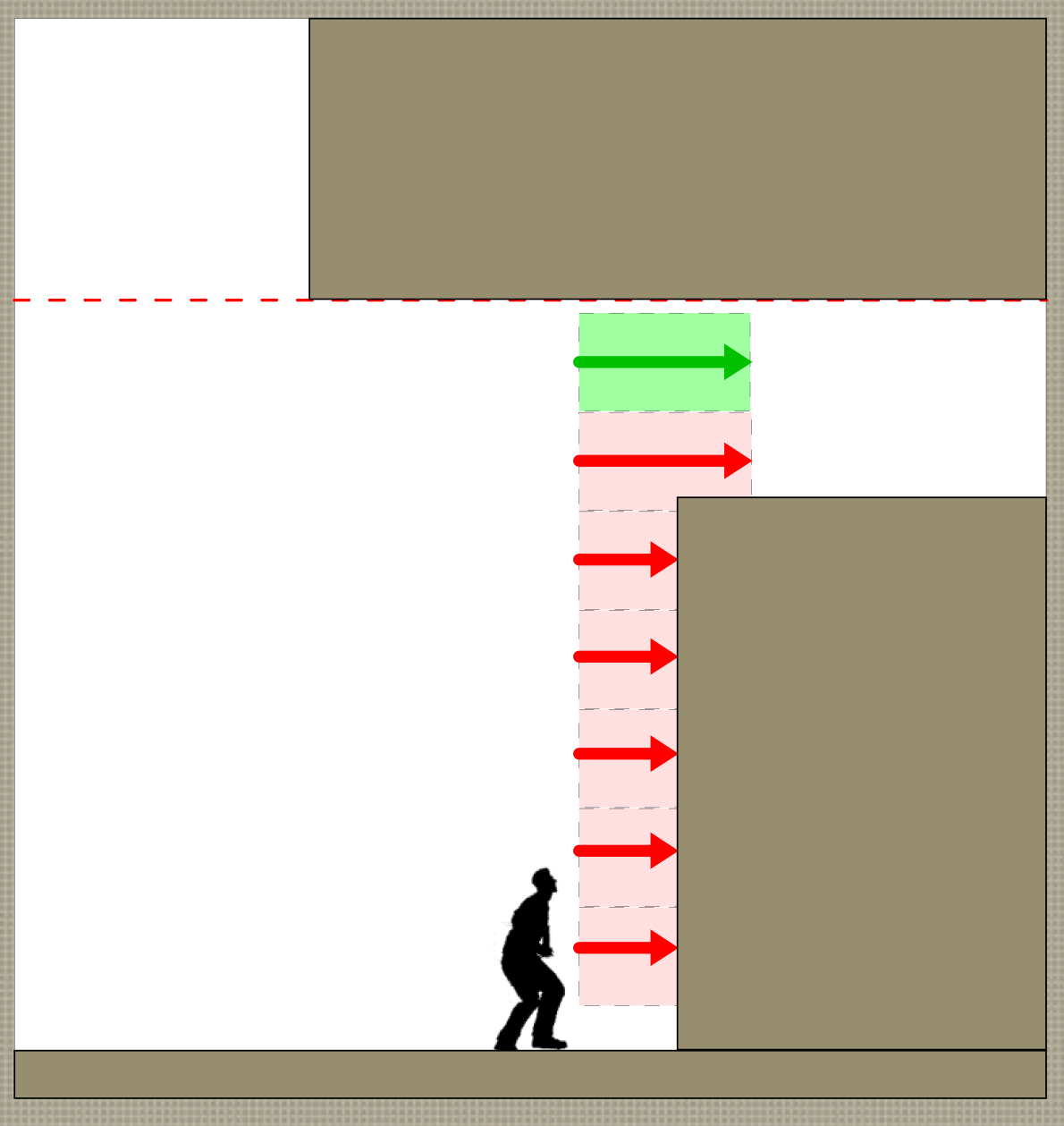 Step 3, Illustrated in the Left 4 Dead documentation