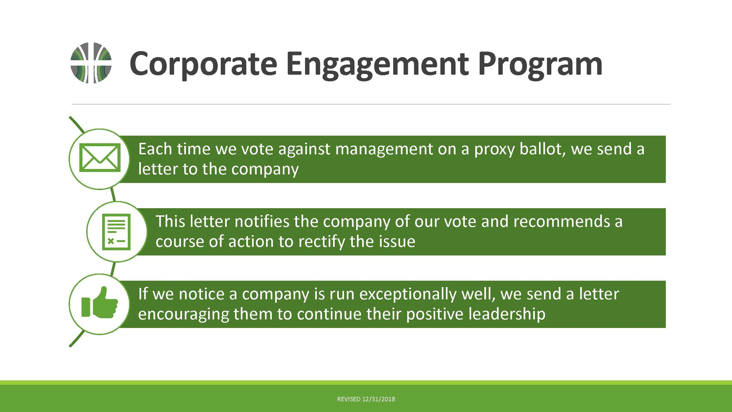 IWP Capital Proxy Voting Presentation (2019)_Page_8.jpg