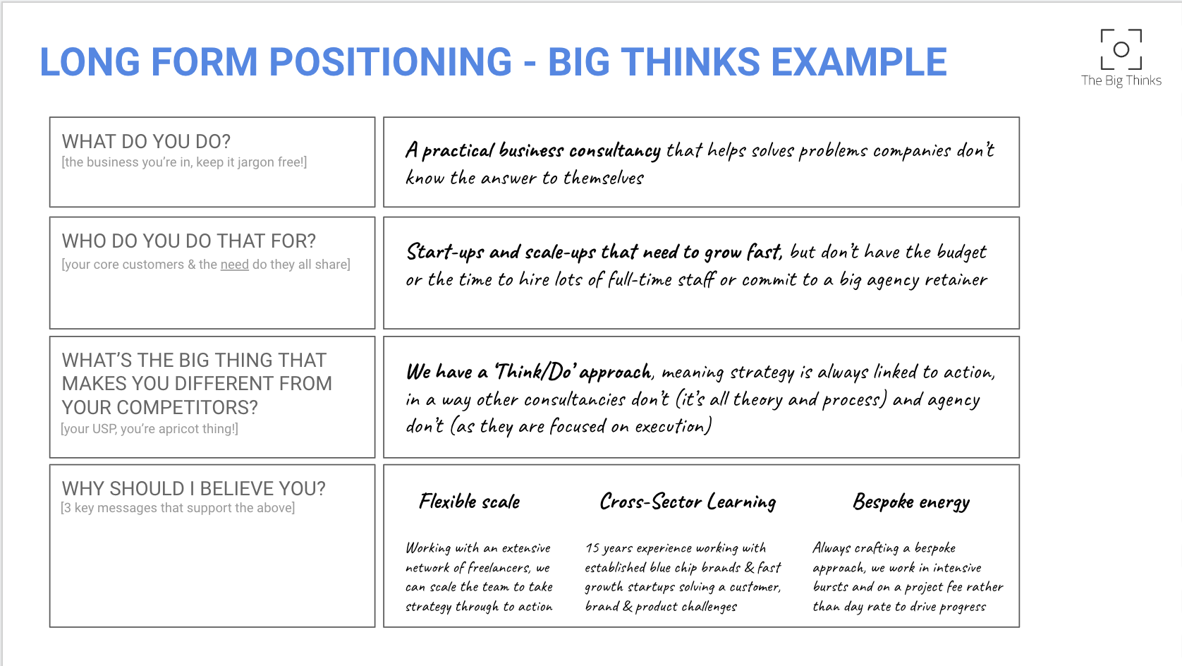 Example of a positioning statement template