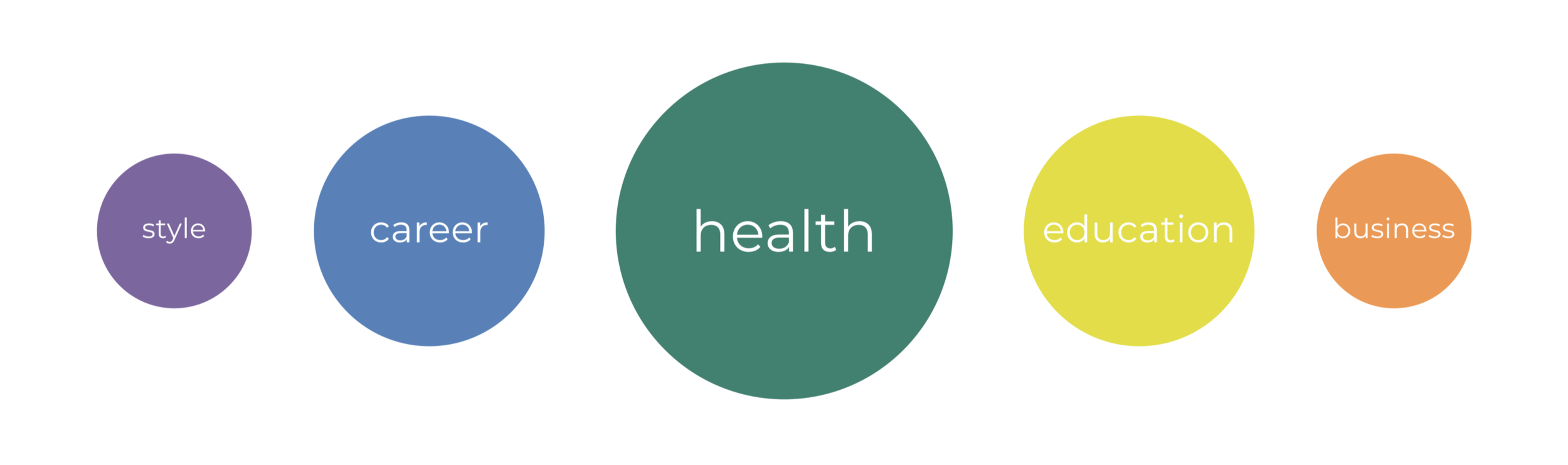 healthPOD_industries.png
