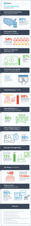 10_video_stats_info.jpg
