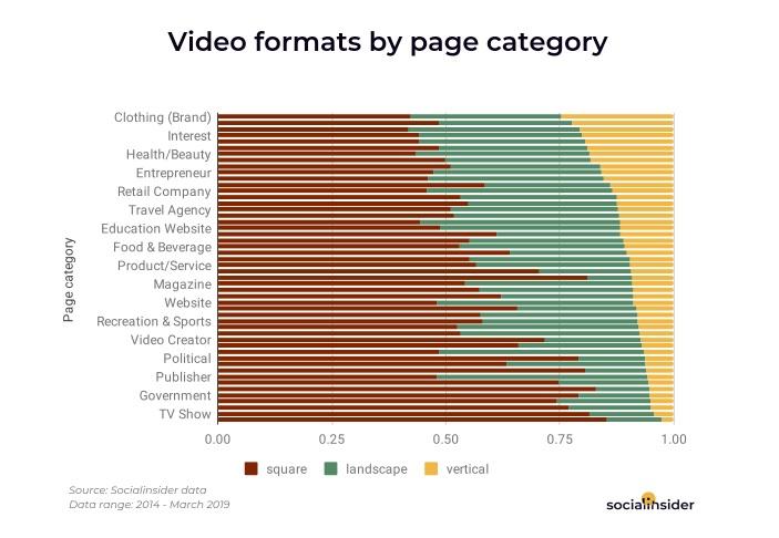video_distro3.jpg
