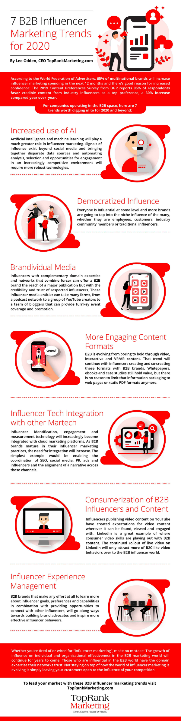 b2b-influencer-marketing-trends-2020.png