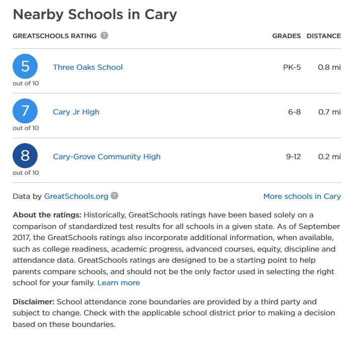 124lloyd-schools.PNG