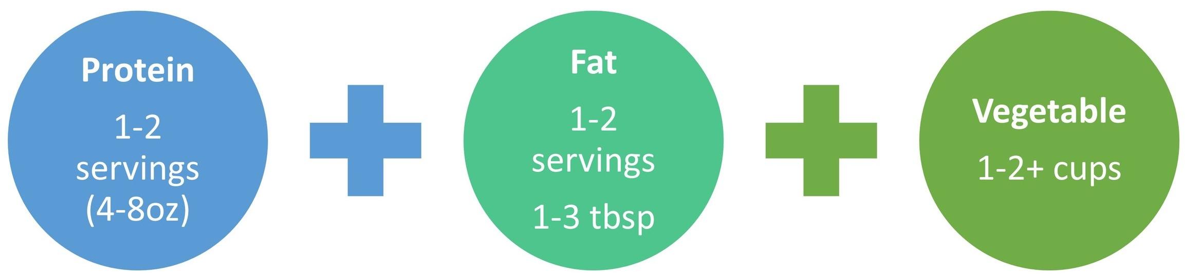 meal formula pic.jpg