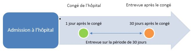 Study Design FR [french].JPG