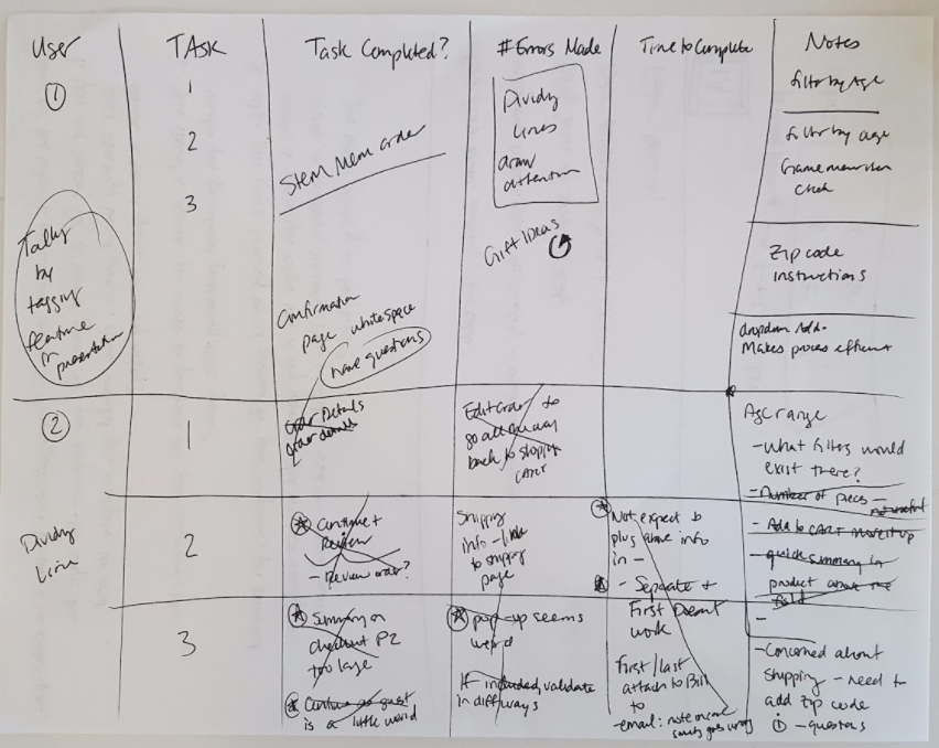 The (nearly illegible) notes from user testing