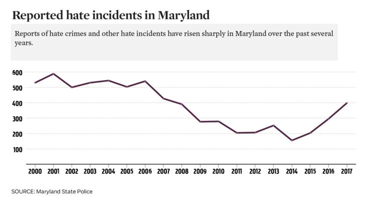 Image credit:   Baltimore Sun
