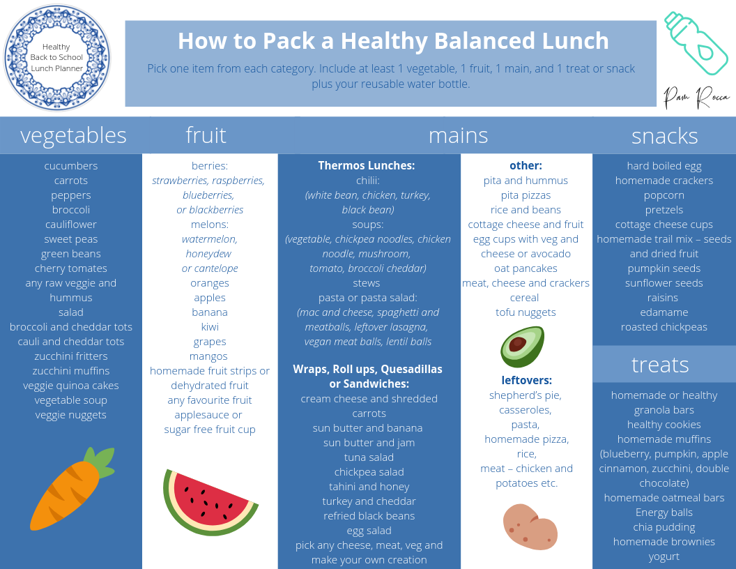 Lunch Planning Template.png