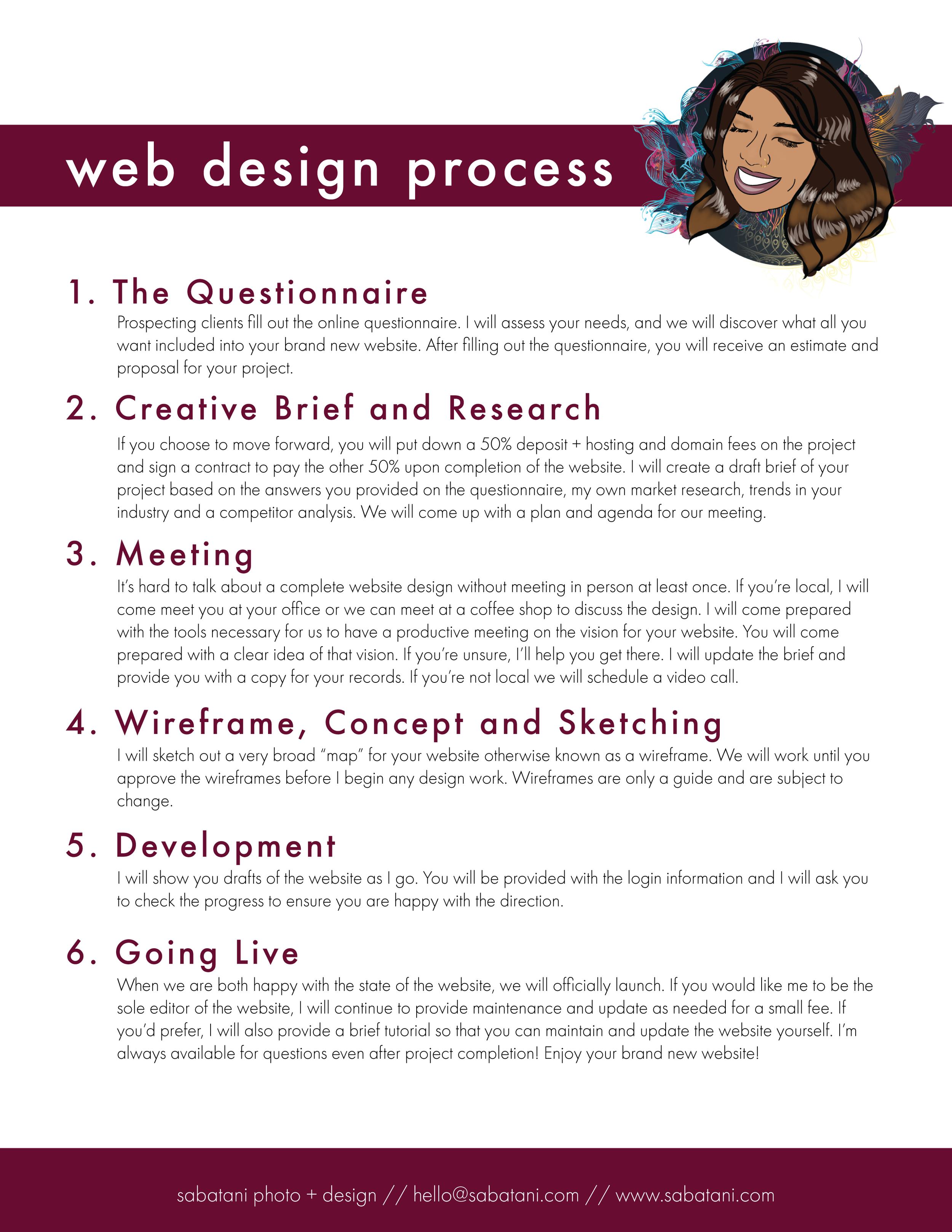 Web_DESIGNProcess-01.png