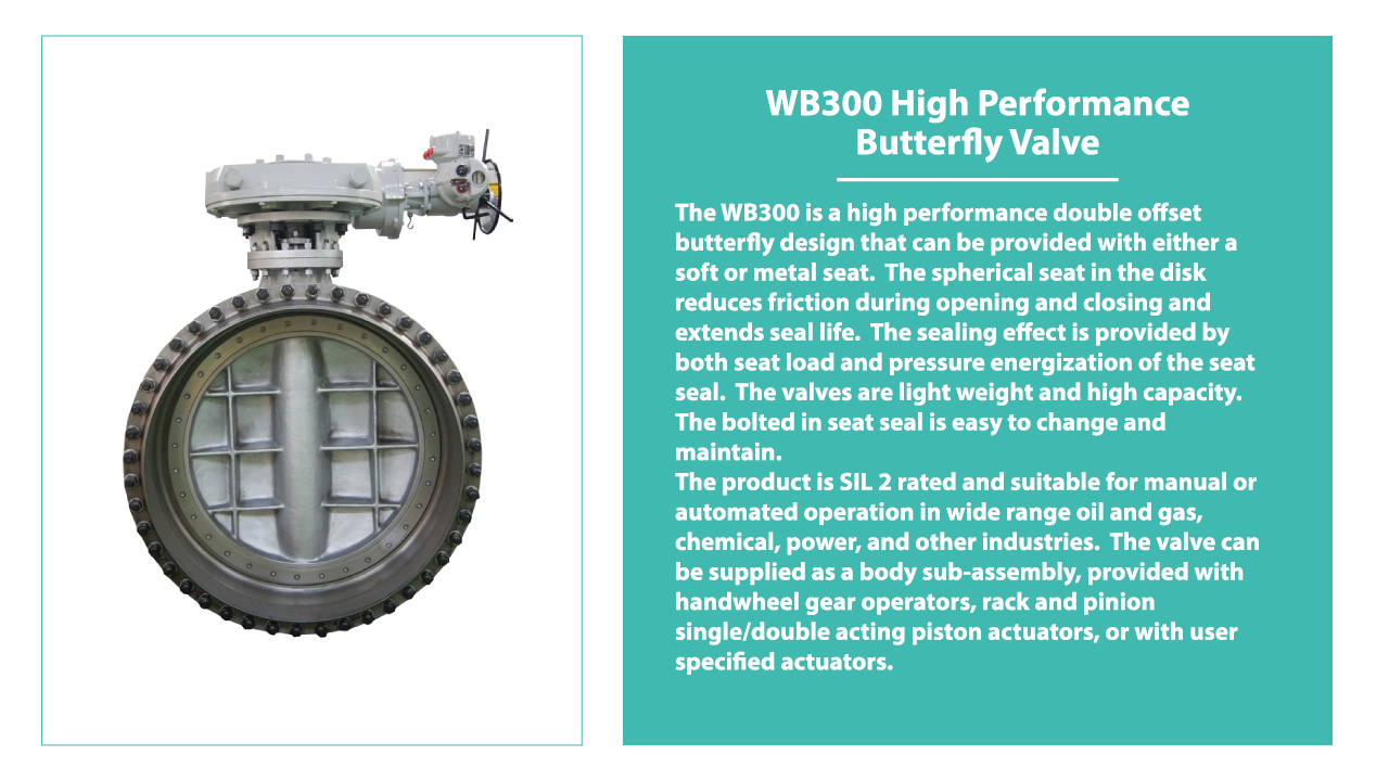 wb300-high-performance-butterfly-valve.png