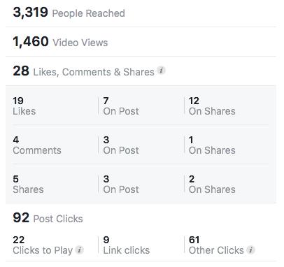 Facebook Live Stats.png