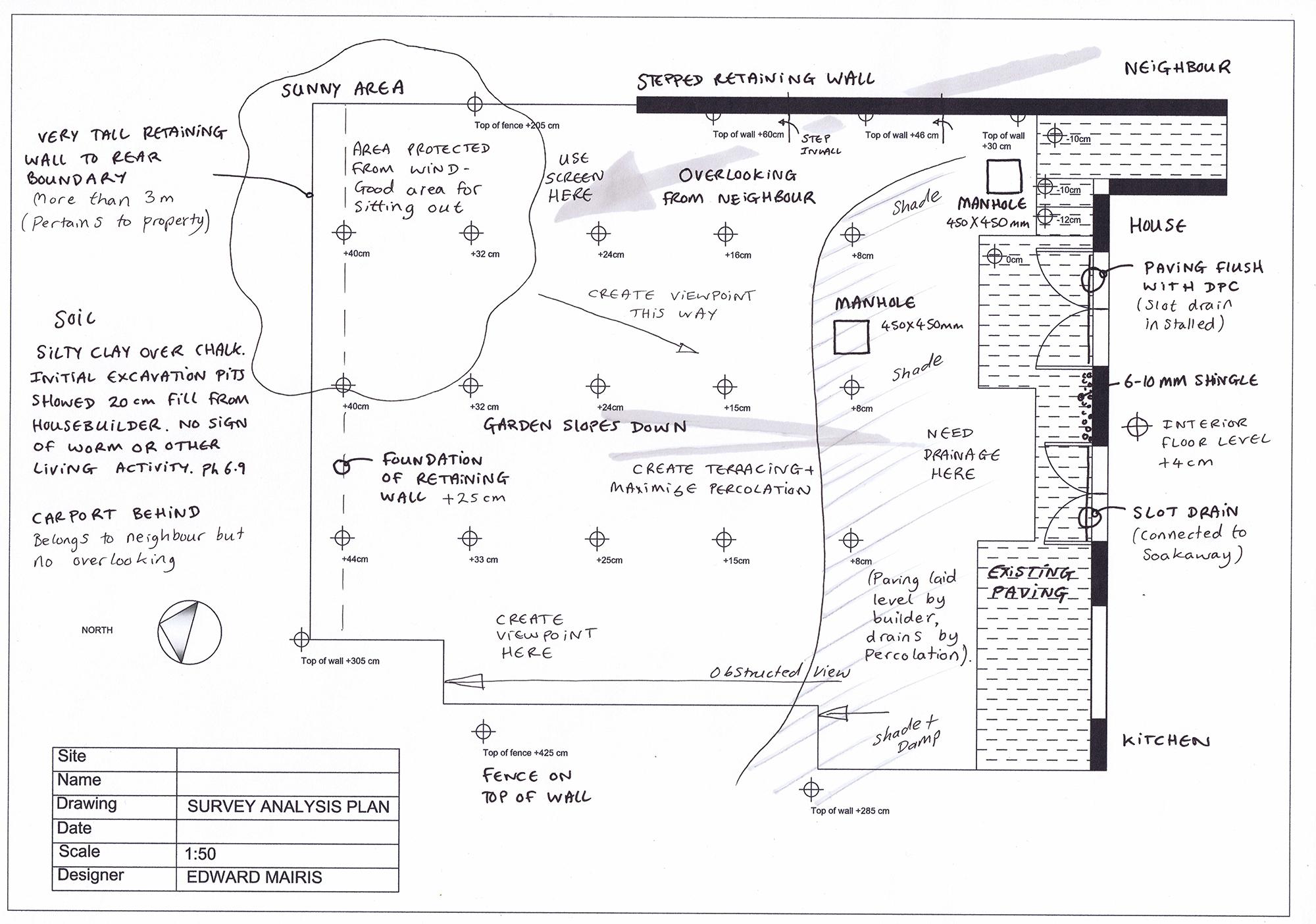 Surveying_SGD-17041-Project-Three-Survey-Analysis.jpg