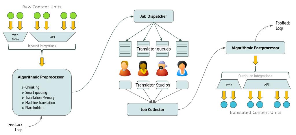 flow-diagram.1024.png