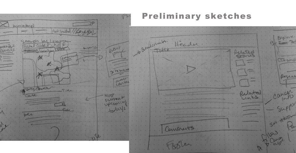 CCS-sketches.jpg