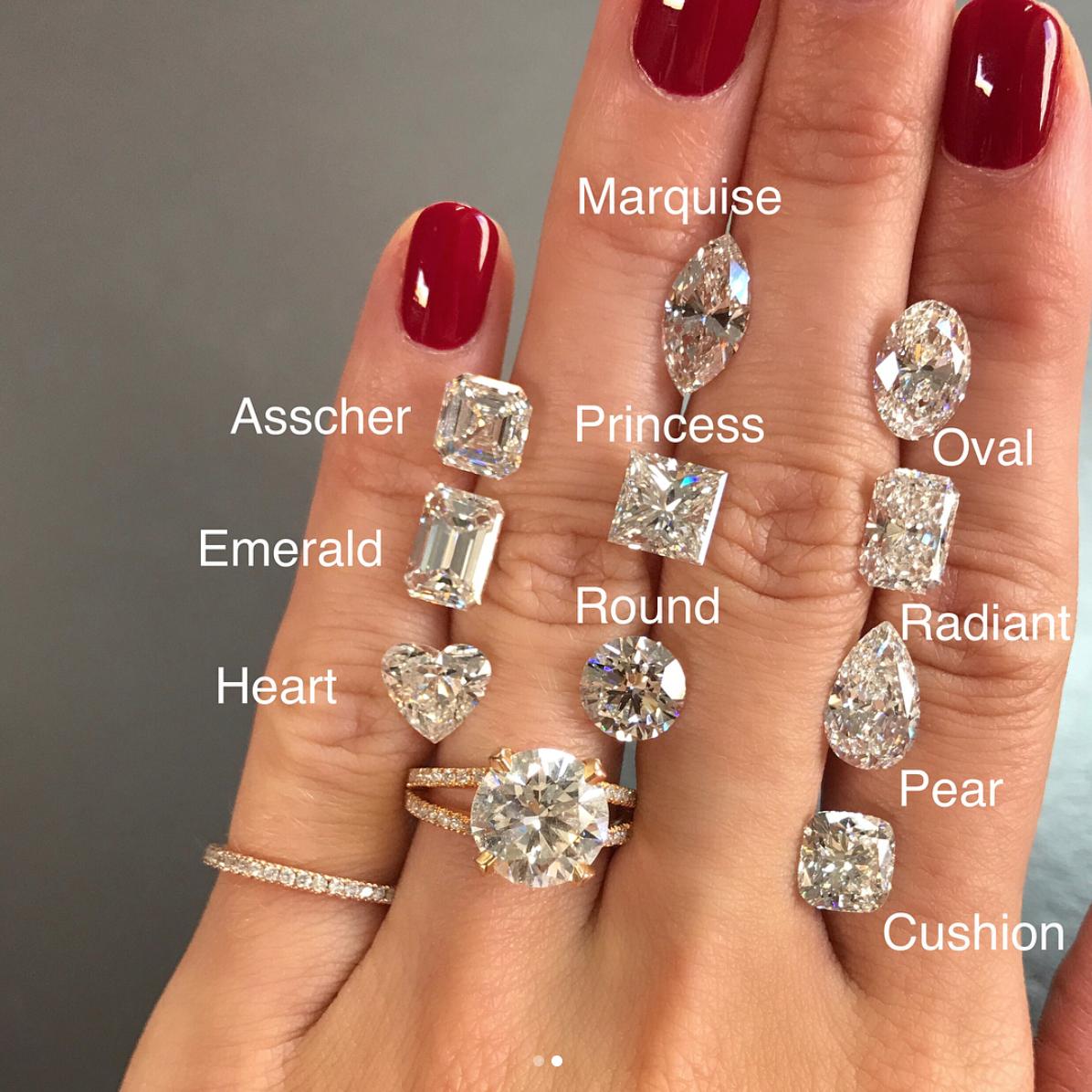diamant formers namn