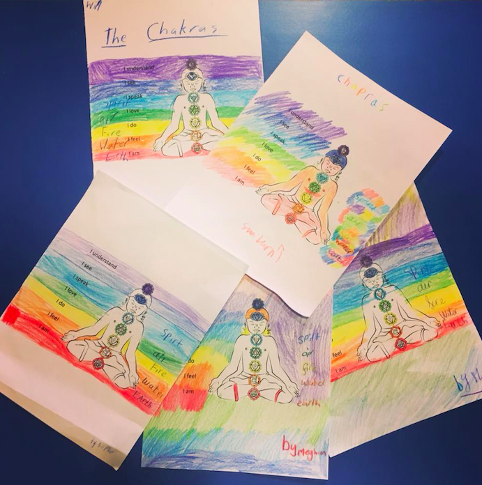 Mindful activity for a kids class on Chakras