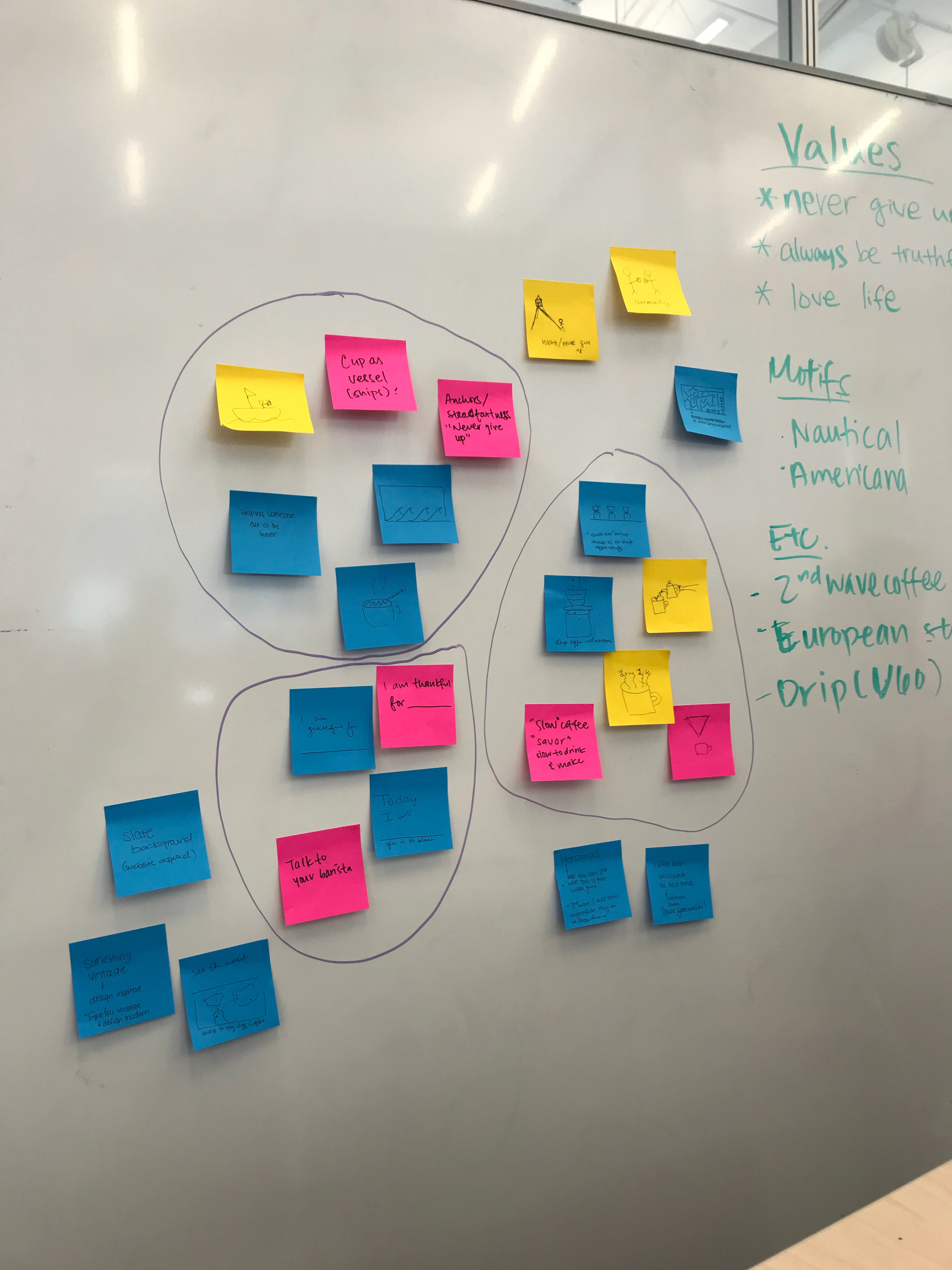 After brainstorming, we clustered our ideas into three key themes.
