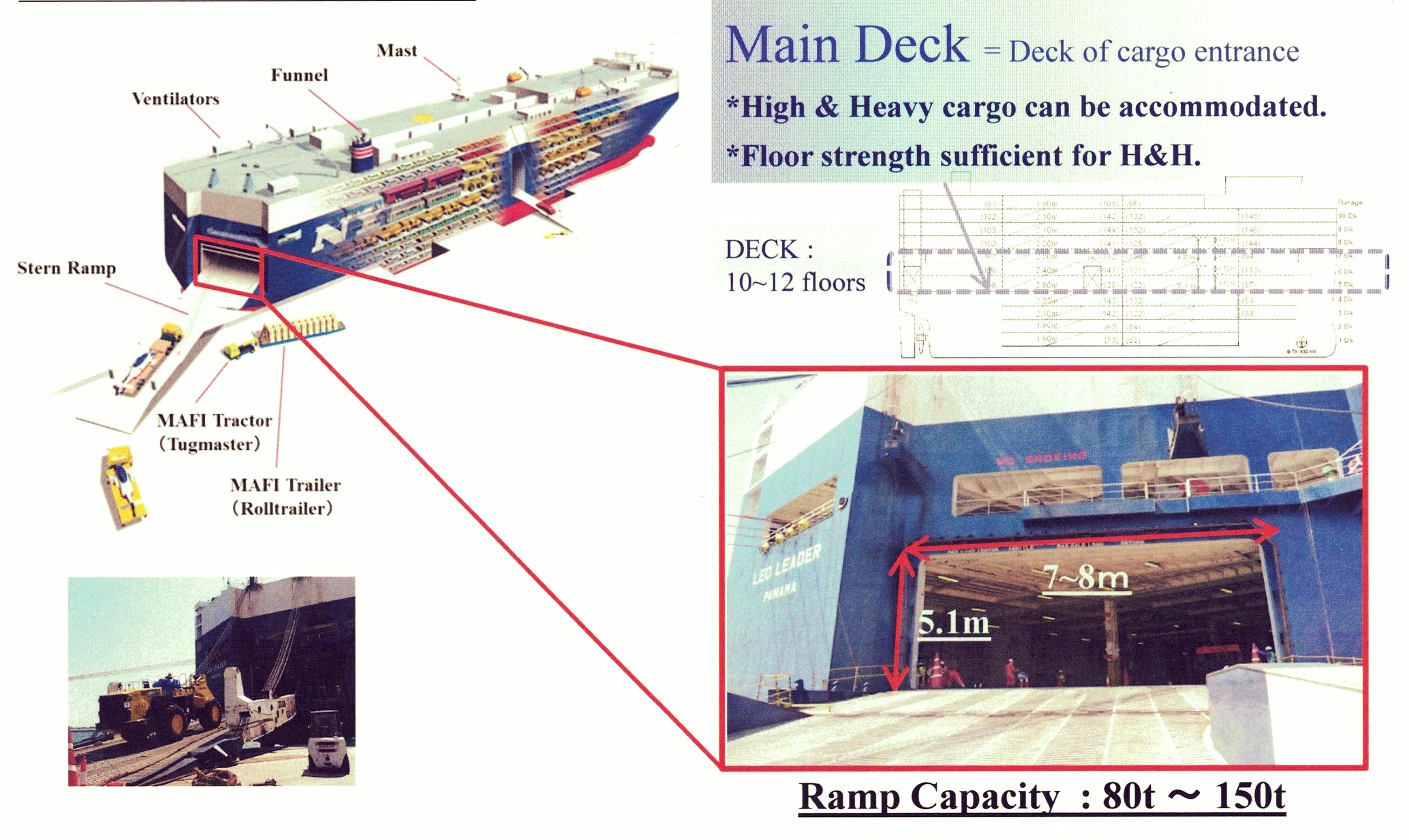 roro_vessel_shipping_prices.jpg