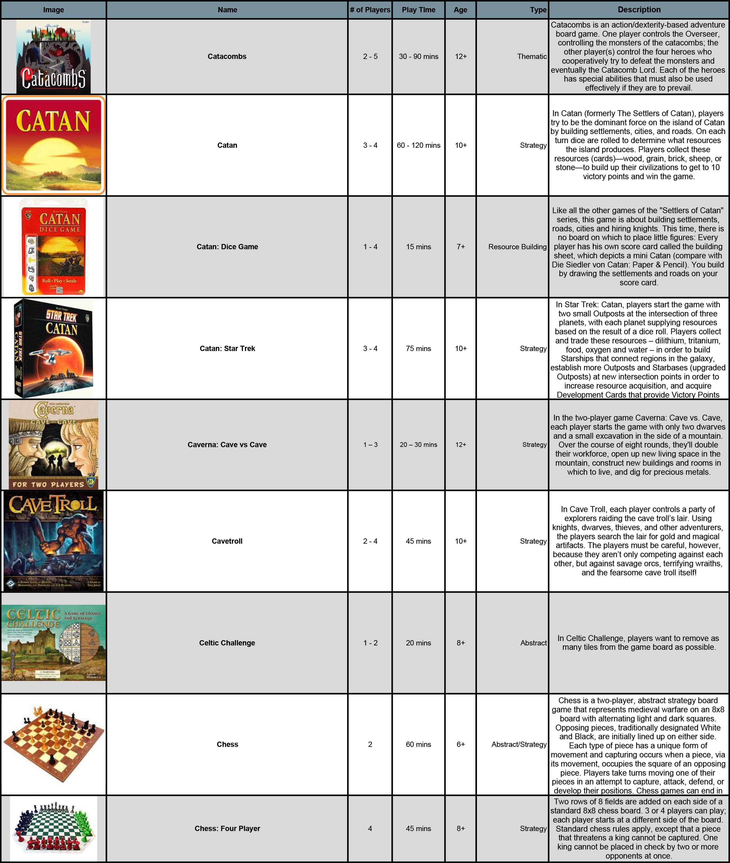 Game List - Sheet1-6.jpg