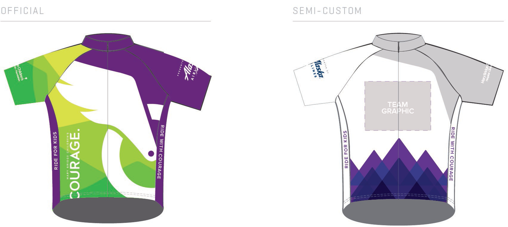 courage jerseys 1.png