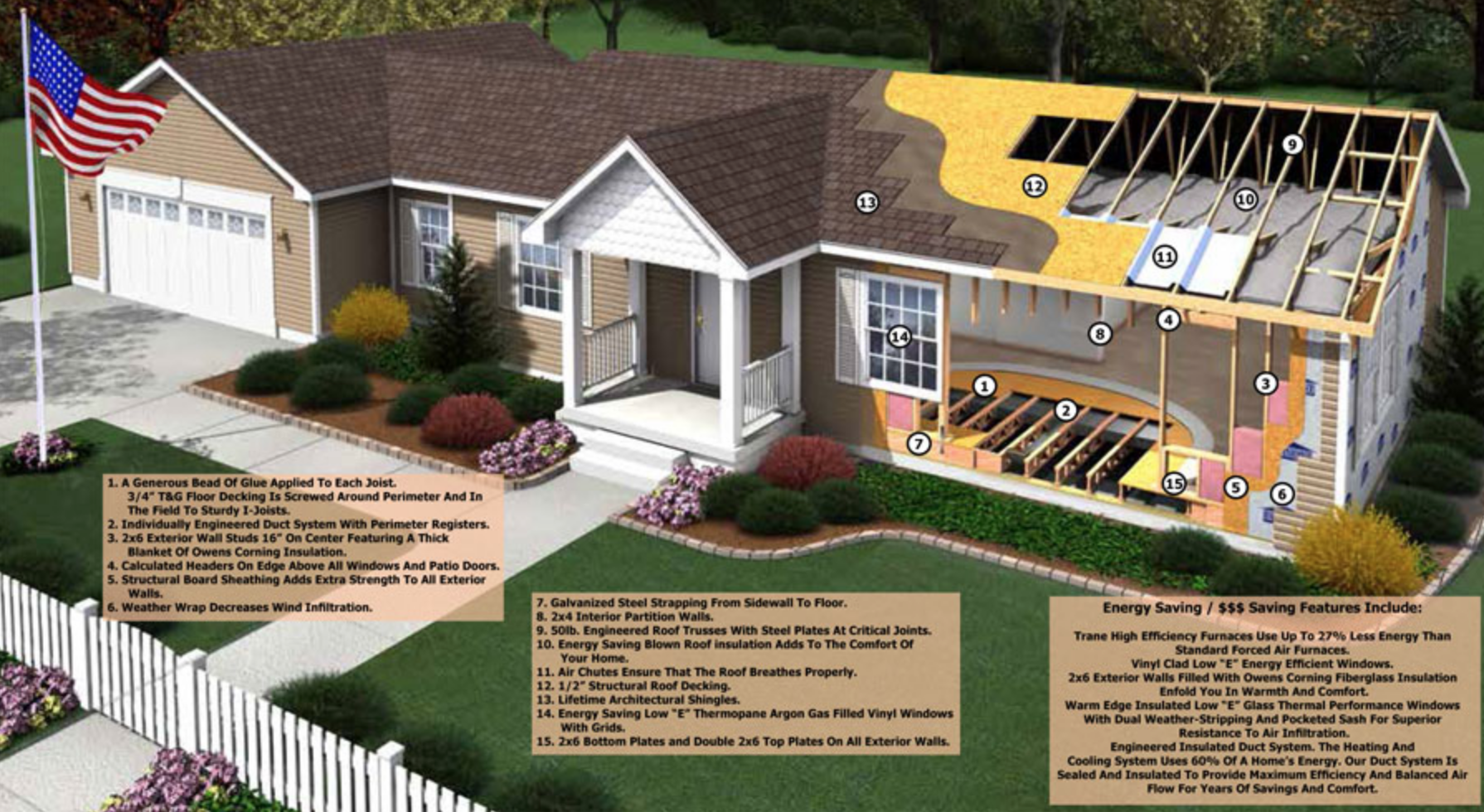 CLICK PHOTO TO ENLARGE AND READ DETAILS OF MODULAR HOME CONSTRUCTION