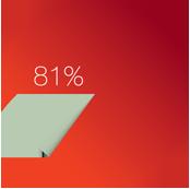 Kolsore_Results Graphics_4_NEW.png