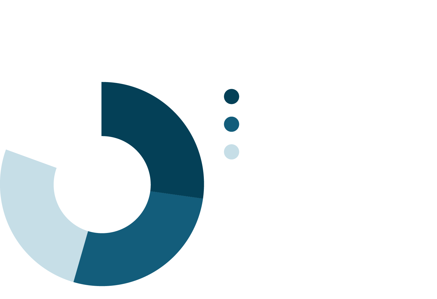 Vector_Charts_01_Allocation Breakdown.png
