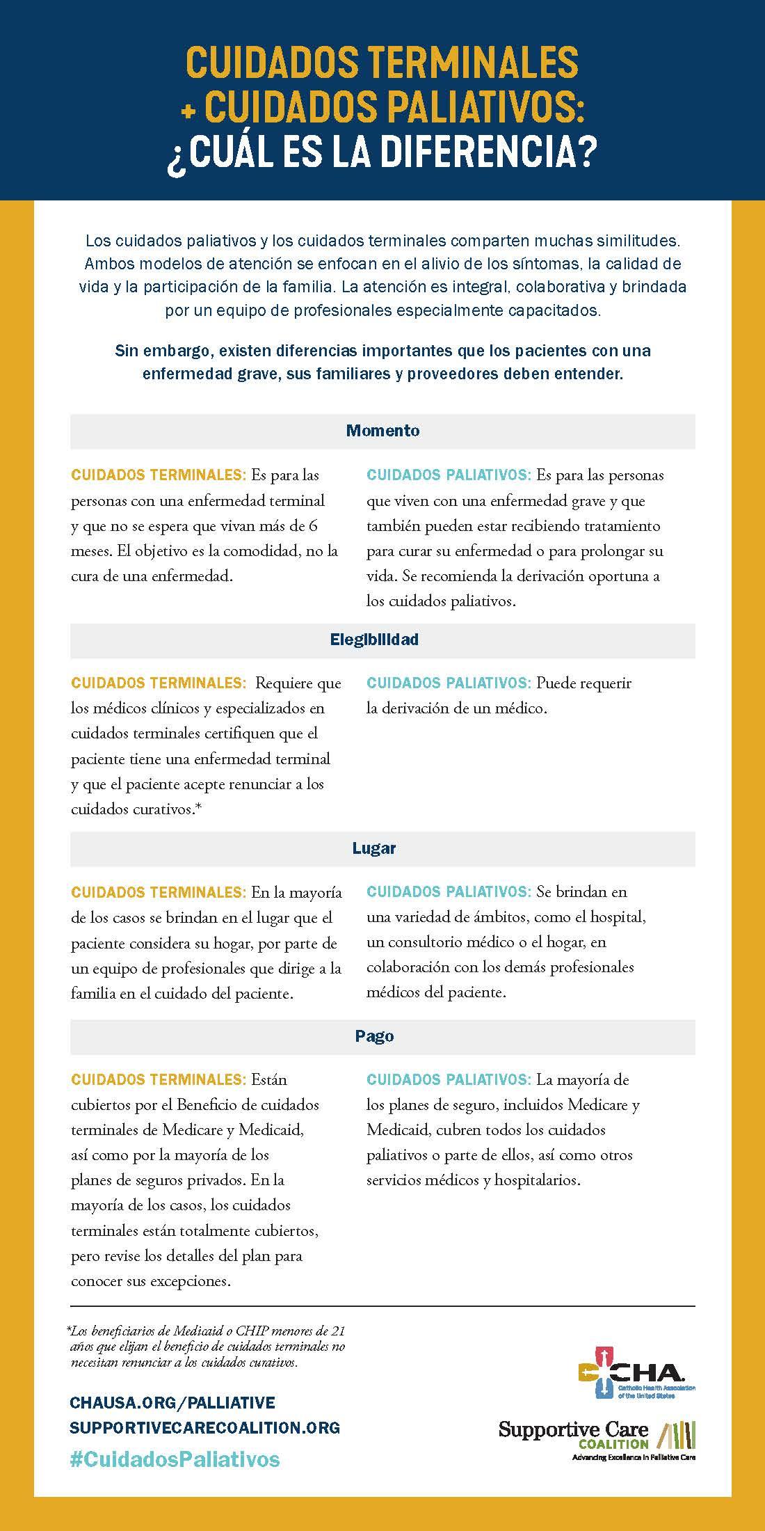 CHA_H+PC_InfoCard_Difference_SPANISH.jpg