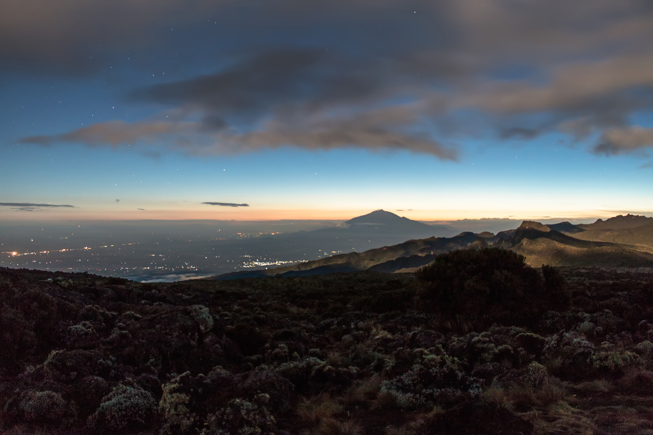 Mount Meru - 4 days -