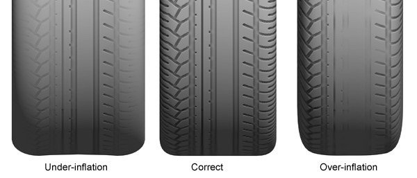 Uneven Wear:  Caused by a range of driving behaviors and vehicle conditions.