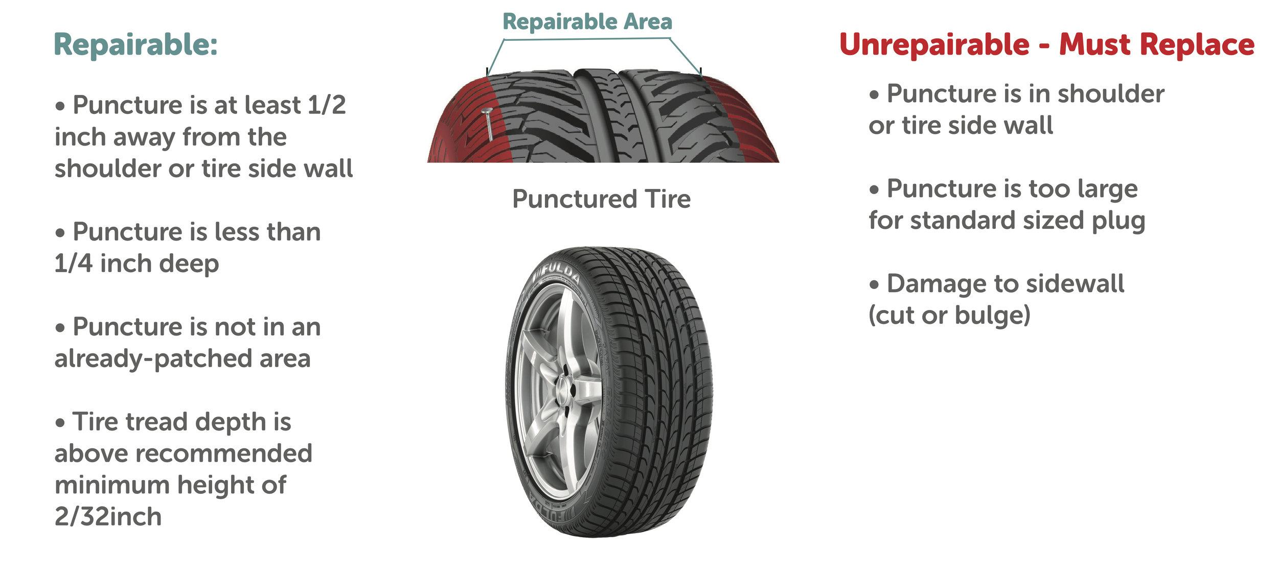 Repairable vs Unrepairable.jpg