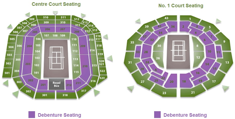 wimbledon tennis seating plans seats view