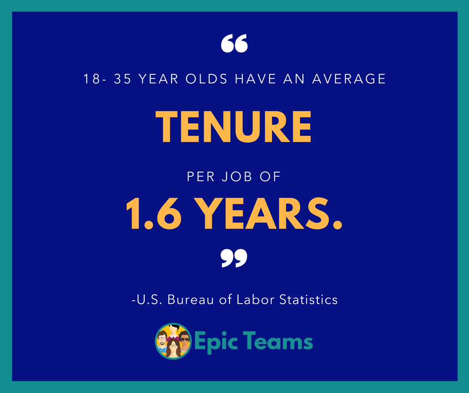 18-35 Year Olds Have an average tenure per job of 1.6 years. -