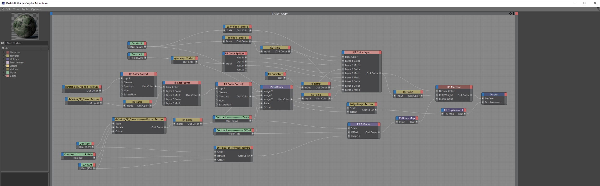 Shader Graph view of the mountain material node network.