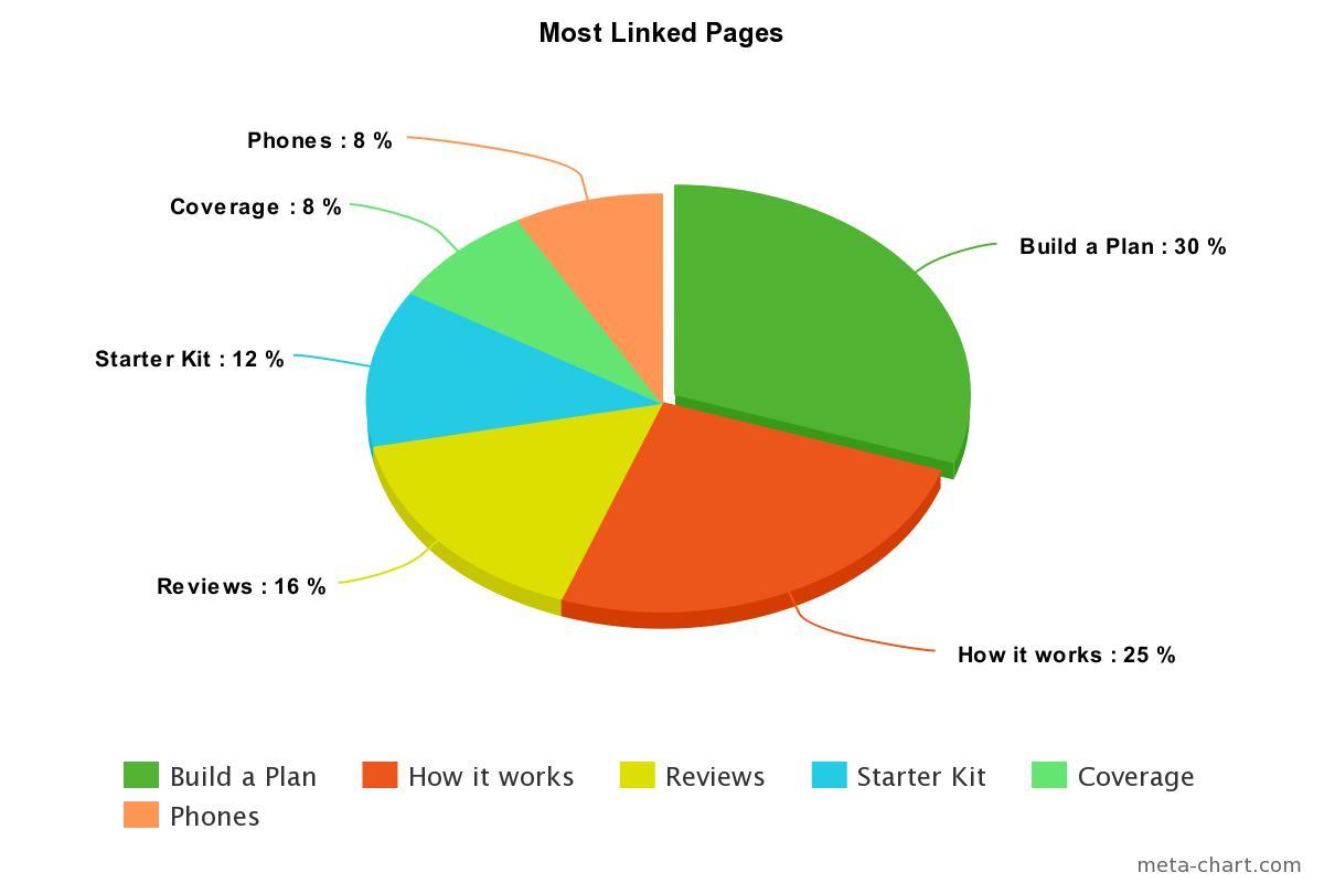 meta-chart (2).jpeg