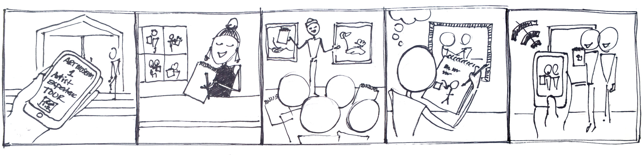 A storyboard prototype of an interactive museum experience.