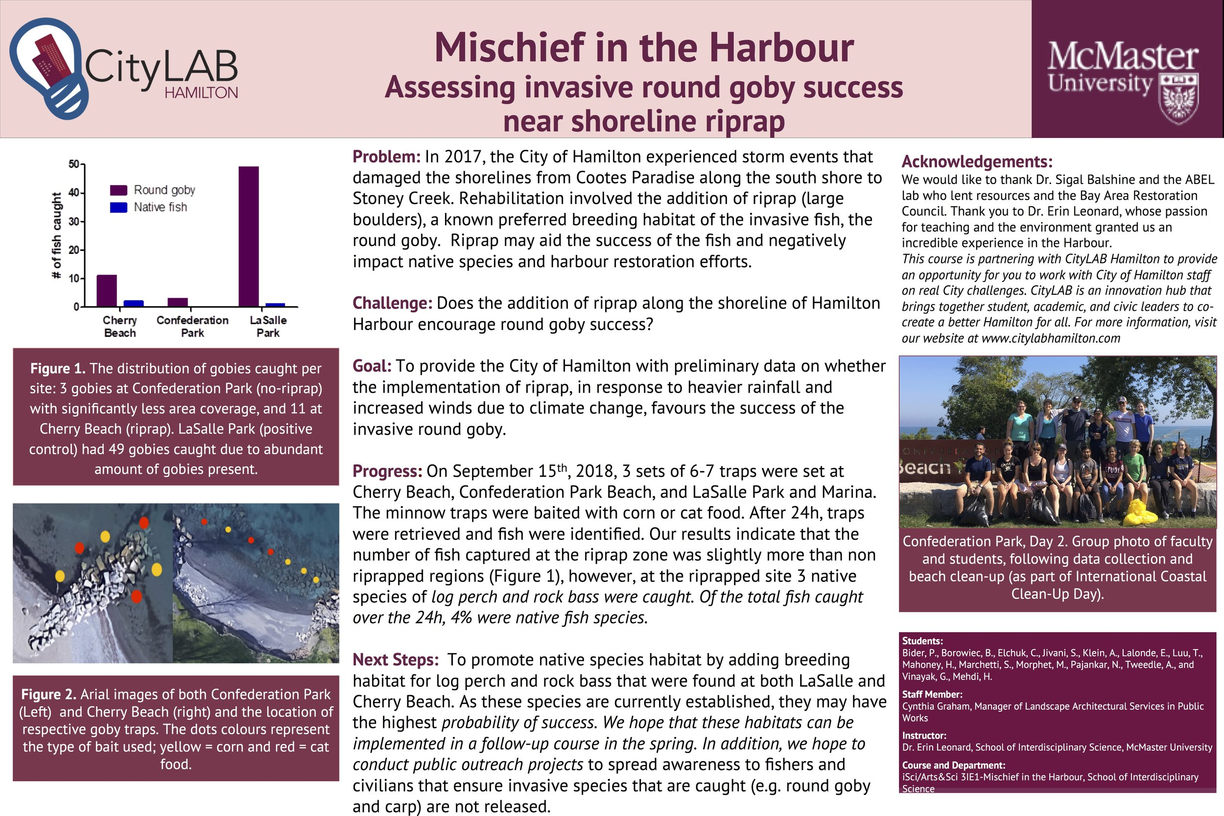 CityLAB+poster+-+Mischief+in+the+Harbour+(Nov+2018)FINAL.jpg