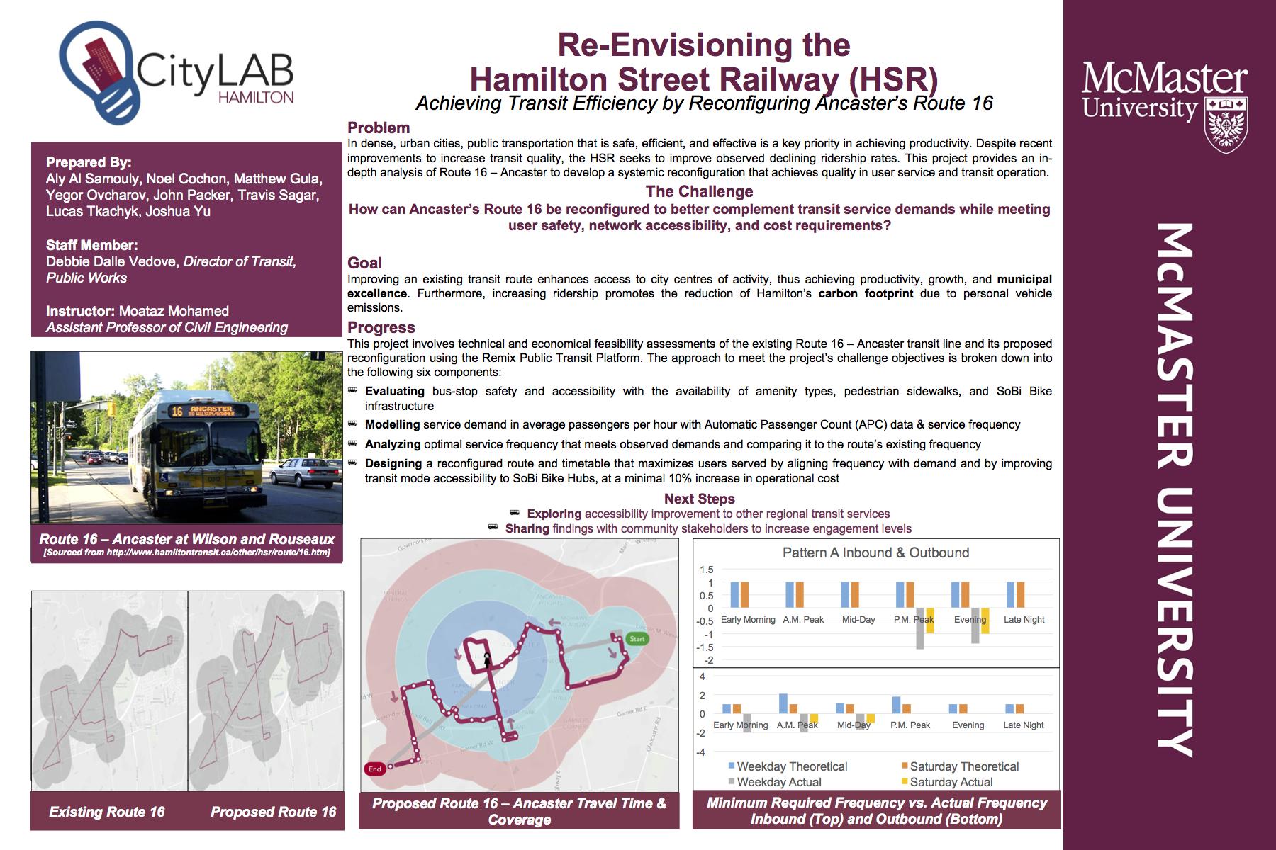 ReEnvisioning the HSR - Debbie Dalle Vedove.jpg